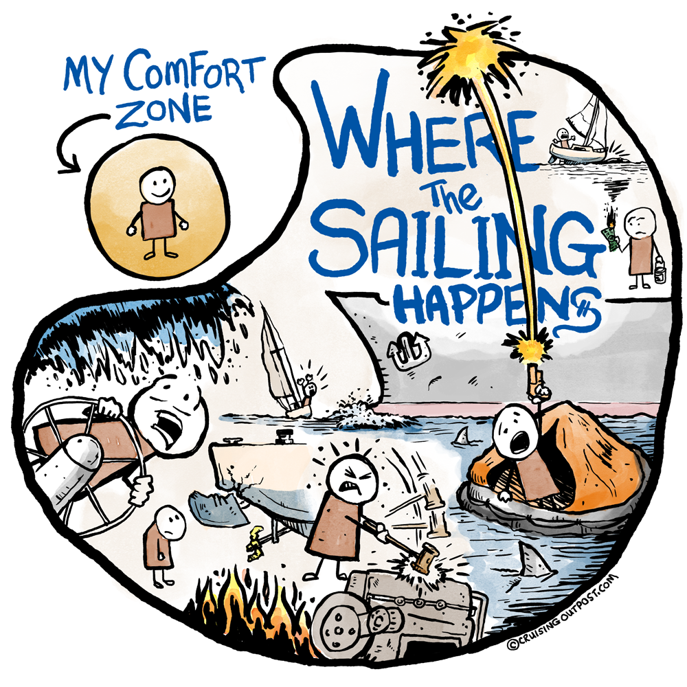 wherethesailinghappens